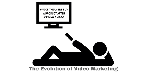 evolution of video marketing